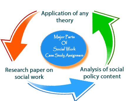 Thesis objectives examples